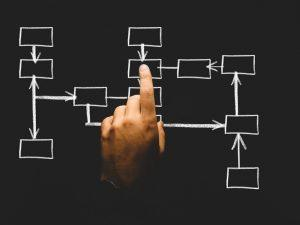 Constructing a good plan